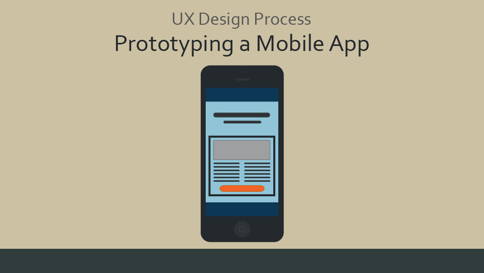 Mobile Prototyping Services – Ensure Error Free Development