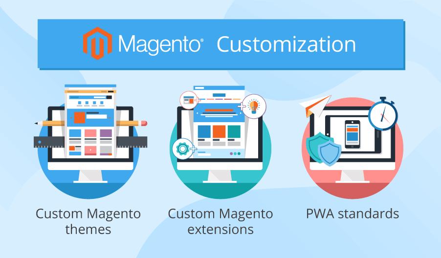 Magento Customization Services For Custom Magento Development